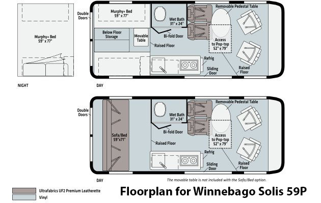 2022 WINNEBAGO SOLIS 59P SEATS 6! RAM PROMASTER LT1 33A 25L 60B 10X